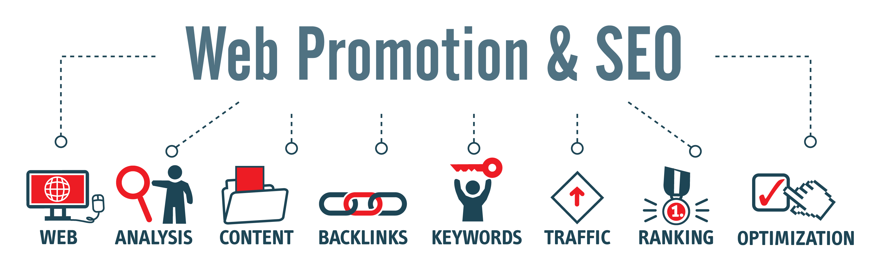 web-promote-seo